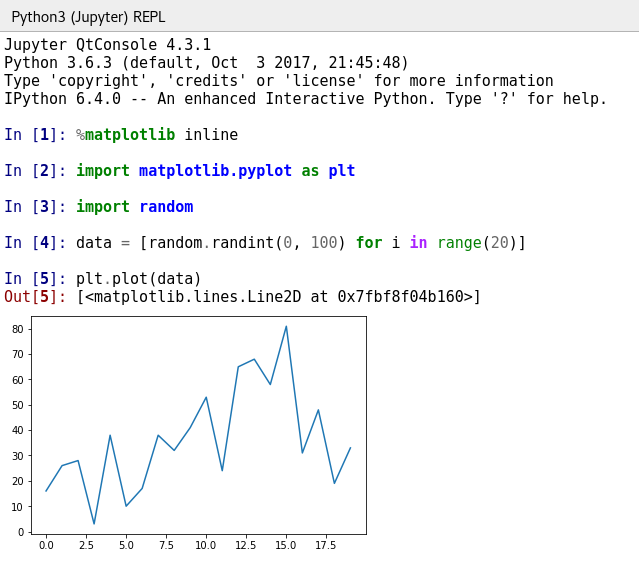 Plotting in the Python 3 REPL